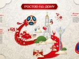 wc2018-rostov